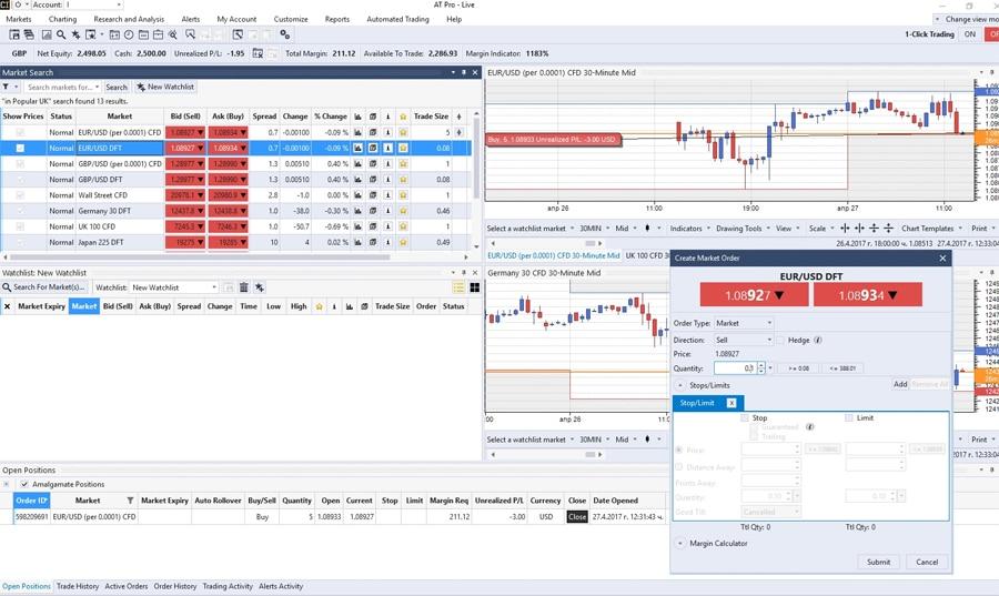 emporio trading Gold ECN